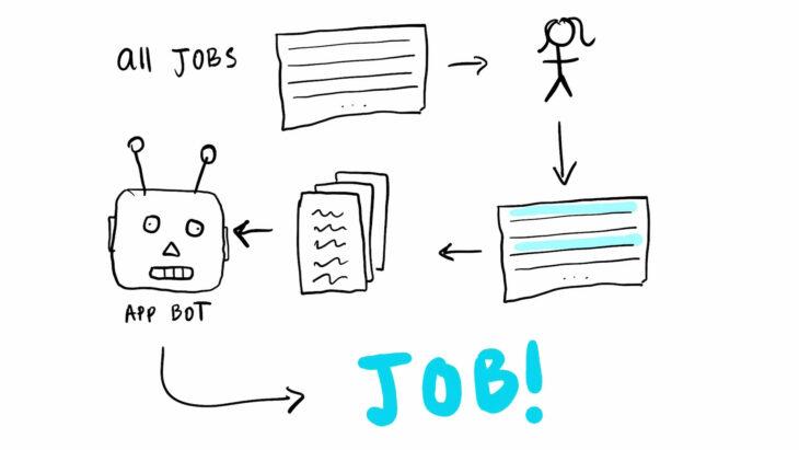 Job Application Script Automates The Boring Stuff With Python